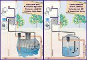 Regenwassernutzung Komplettanlage OEKO PROFI 1