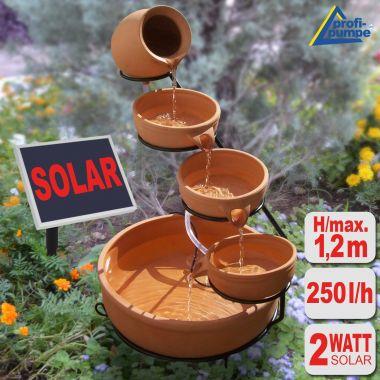 Einfach-Solarkaskade