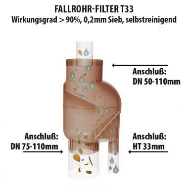 fallrohrfilter fallrohrfilter t33 kupfer braun. Black Bedroom Furniture Sets. Home Design Ideas