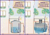 Regenwassernutzung Komplettanlage OEKO Garten 1.3