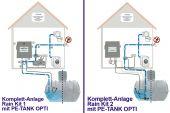 Regenwassernutzung Komplettanlage Rain Kit 1 oder Rain Kit 2 mit PE-Tank OPTI