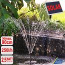 Teichpumpen-Set Teichpumpen-Set Solar Oasis 250-1